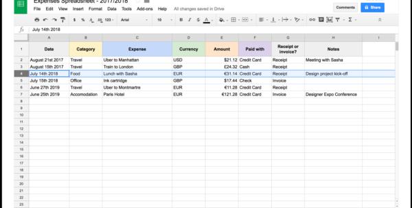Employee Cost Spreadsheet Pertaining To Selfemployed Expenses Spreadsheet