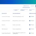 Employee Discipline Tracking Spreadsheet Within Employee Warning Notice  Progressive Discipline Form Software