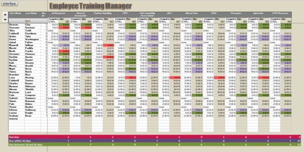 Employee Error Tracking Spreadsheet In Employee Training Manager  Online Pc Learning