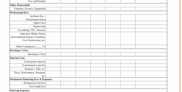 Employee Performance Tracking Spreadsheet Regarding Employee Performance Tracking Template Excel  Glendale Community