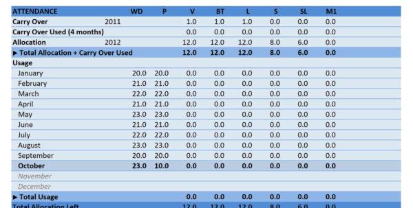 Employee Productivity Spreadsheet Inside Employee Attendance Calendar For Excel  Excelindo