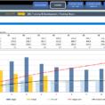 Employee Productivity Spreadsheet Pertaining To Hr Kpi Dashboard Template  Readytouse Excel Spreadsheet