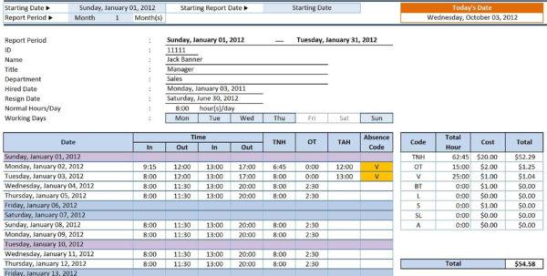 Employee Spreadsheet Regarding Employee Schedule Spreadsheet Invoice Template Weekly Work Excel