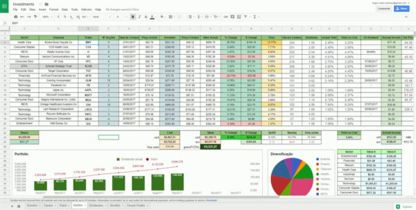 Employee Stock Option Tracking Spreadsheet For Stock Tracking Spreadsheet Simple Xls Google Dividend  Askoverflow
