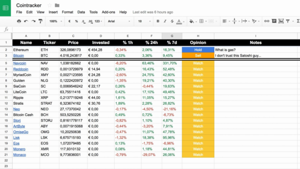 Employee Stock Option Tracking Spreadsheet Inside Sheet Portfolio Tracking Spreadsheet Examples Template Project Stock