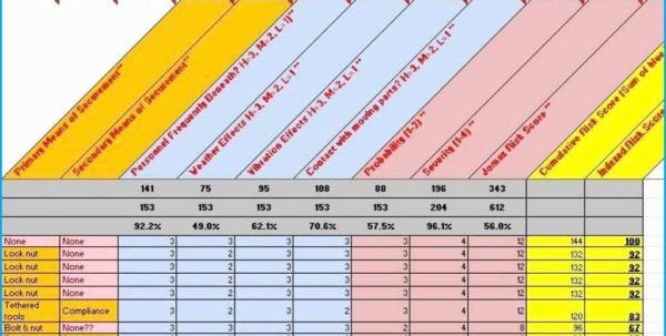 Employee Training Spreadsheet Intended For Employee Training Tracker Excel Template Unequaled Employee Training