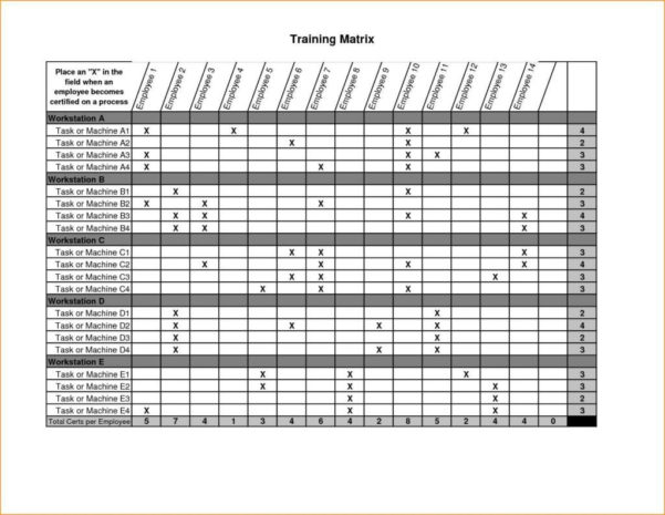 Employee Training Spreadsheet Template Inside Tracking Employee Training Spreadsheet Free Templates  Austinroofing
