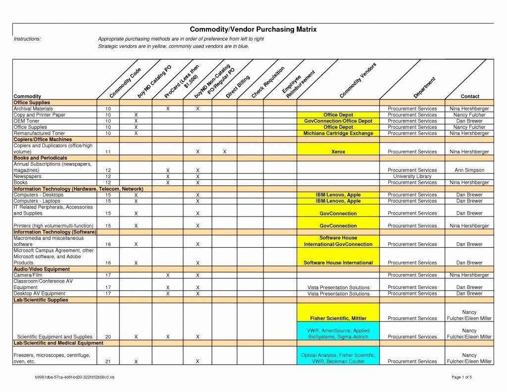 Employee Training Spreadsheet Template Intended For Training Tracker Excel Template Safety Employee 2010 Spreadsheet