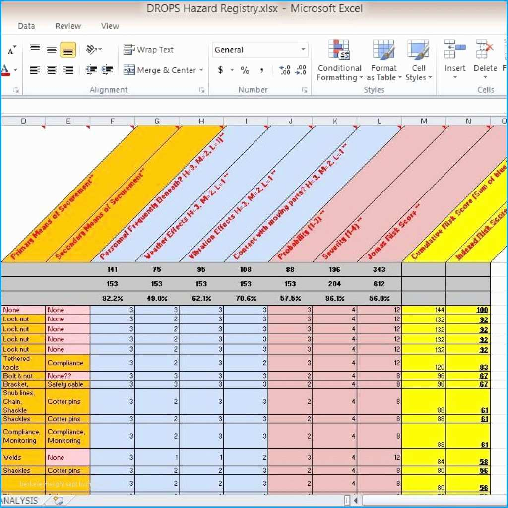 Employee Training Spreadsheet Template Within Employee Training Tracker Excel Template Unequaled Employee Training