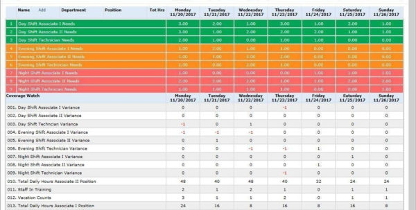 Employee Training Spreadsheet With Tracking Employee Training Spreadsheet  Papillonnorthwan