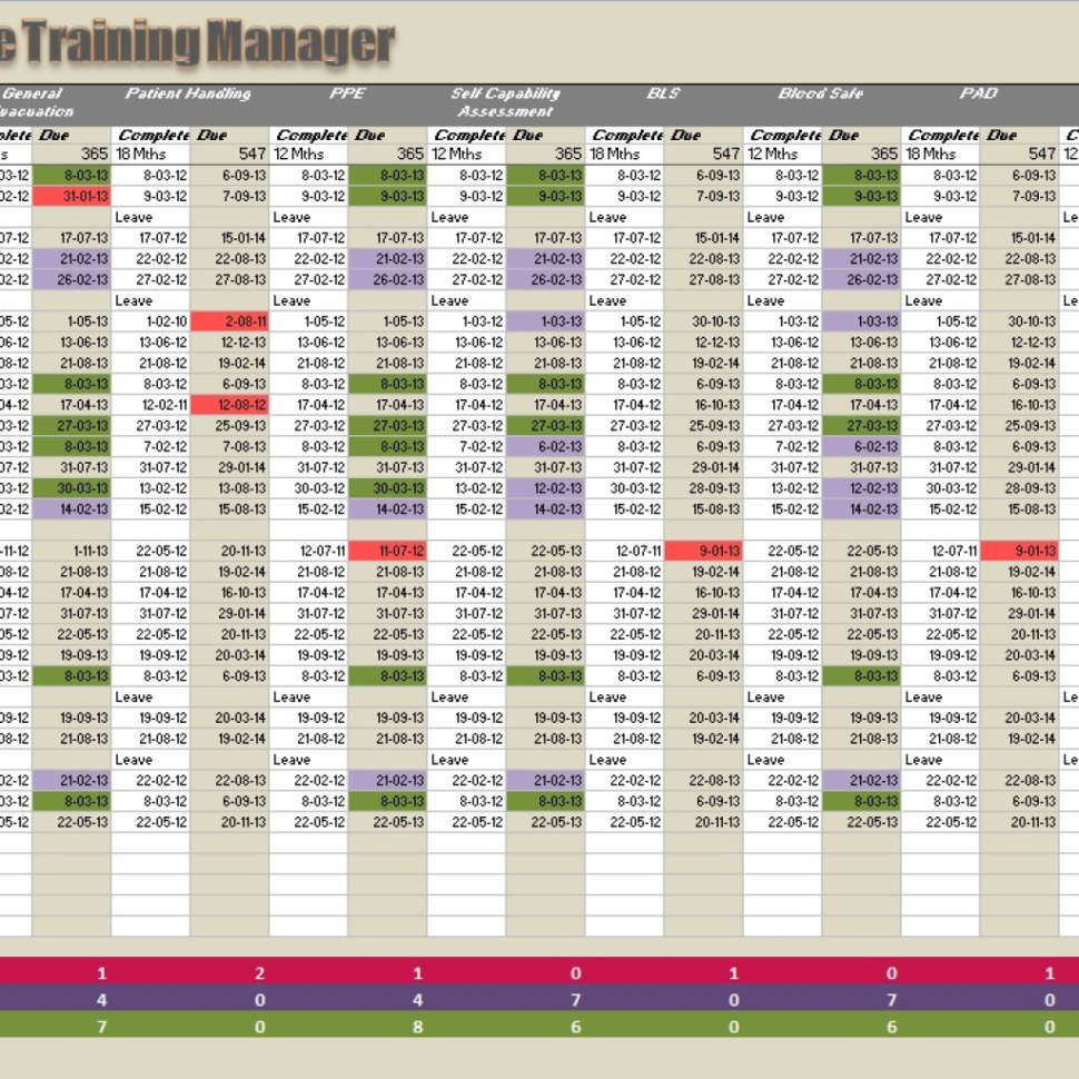 Employee Training Spreadsheet Within Employee Training Manager  Online Pc Learning Intended For Tracking