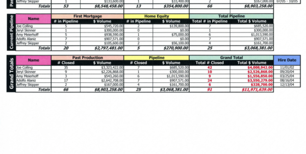 Employee Training Tracker Excel Spreadsheet Pertaining To Free Employee Training Tracker Excel Spreadsheet  Homebiz4U2Profit