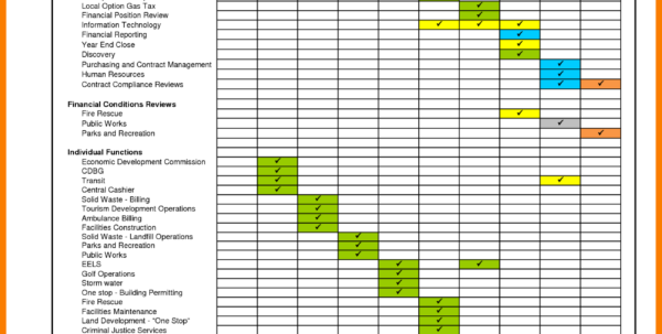 Energy Audit Excel Spreadsheet Inside Bee Energy Audit Report Format With Template Plus Home Example Energy Audit Excel Spreadsheet Google Spreadsheet