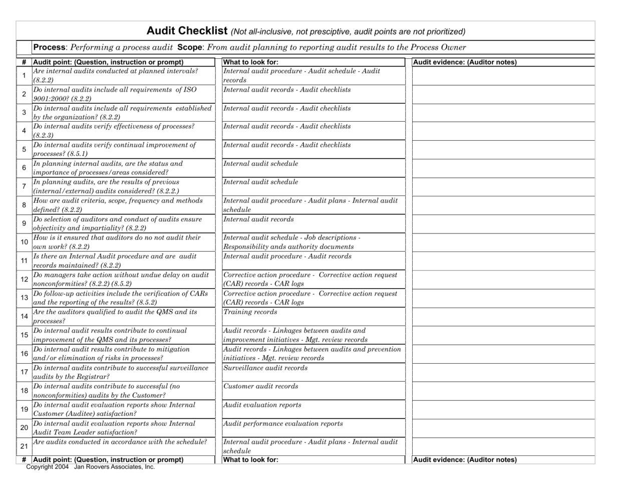 Energy Audit Excel Spreadsheet With Regard To Audit Templates Excel  Kasare.annafora.co