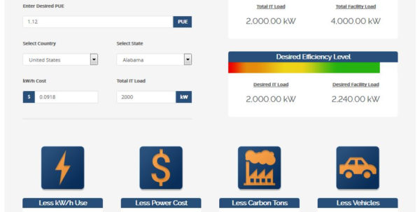 Energy Savings Calculator Spreadsheet For Pue Calculator  What Is Pue  How To Calculate