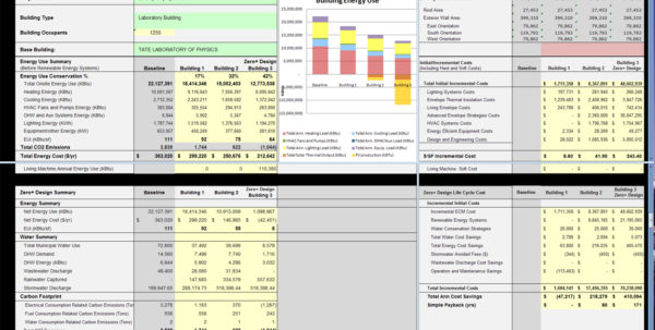 Energy Savings Calculator Spreadsheet Intended For Salovich Zero Plus Campus Design Project  College Of Design Energy Savings Calculator Spreadsheet Printable Spreadsheet