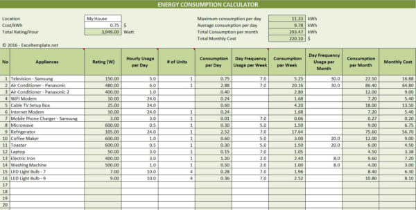 Energy Savings Calculator Spreadsheet With Electricity Consumption Calculator  Excel Templates