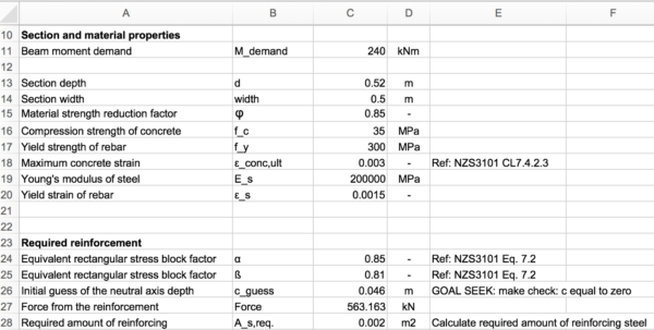 Engineering Spreadsheets Regarding The Do's And Don'ts Of Engineering Spreadsheets – Maxim Millen – Medium Engineering Spreadsheets Printable Spreadsheet