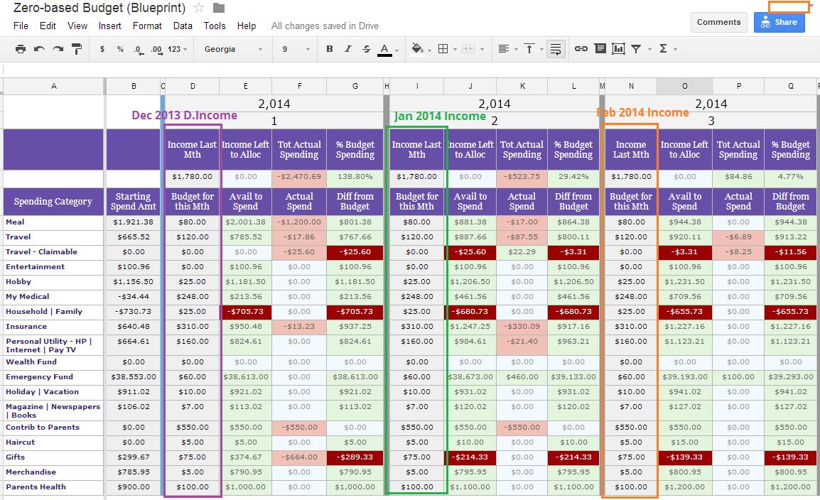 Envelope Budget Spreadsheet For Envelope Budget Spreadsheet  Resourcesaver