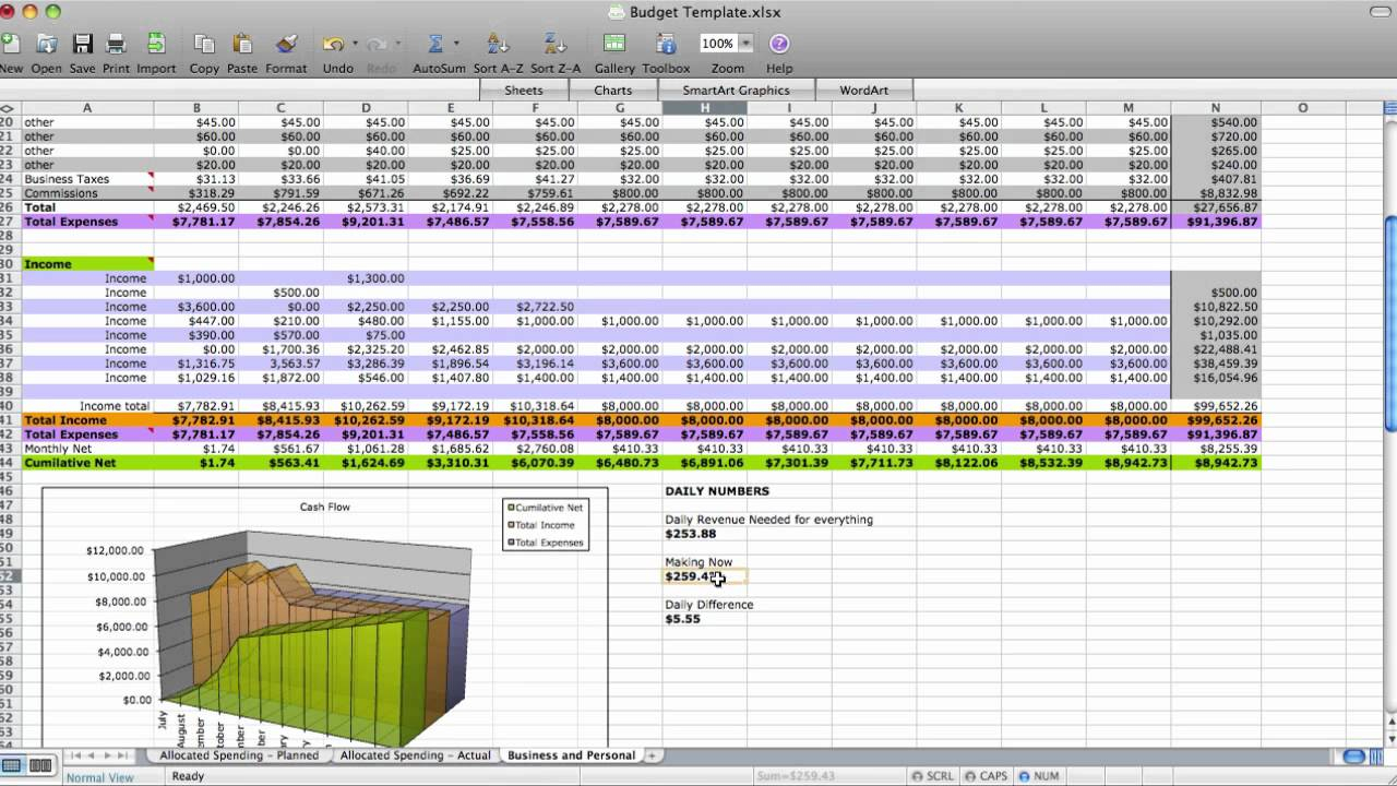 Envelope Budget Spreadsheet Regarding Example Of Envelope Budget Spreadsheet How The Zero Based And System