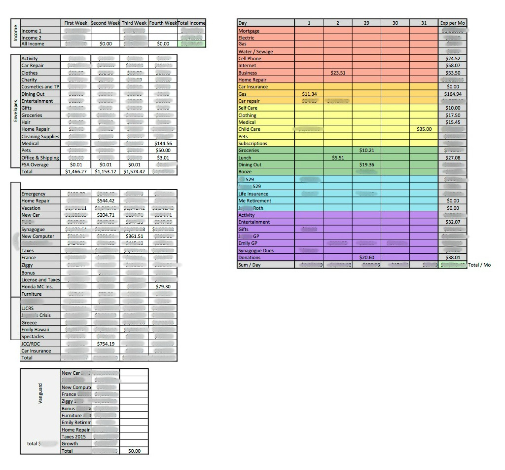 Envelope System Spreadsheet Inside How To Budget With Excel Free Download  Steps • Parttime Money