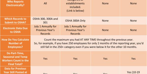 Epa Tanks Spreadsheet In Recordkeeping Archives  Isi Environmental — Epa/osha Compliance And Epa Tanks Spreadsheet Google Spreadsheet