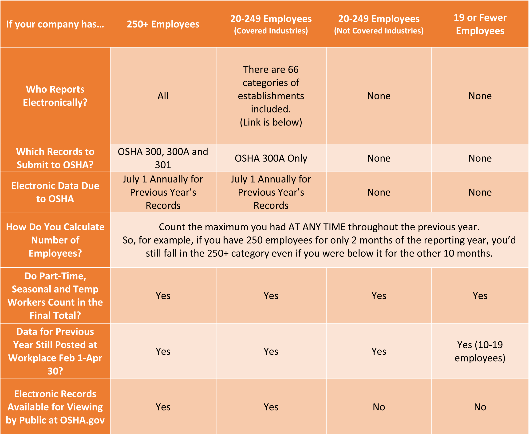 Epa Tanks Spreadsheet In Recordkeeping Archives  Isi Environmental — Epa/osha Compliance And