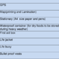 Equipment Cost Calculator Spreadsheet For Fd Equipment Needs For Srf Forest Protection Note: For A Breakdown