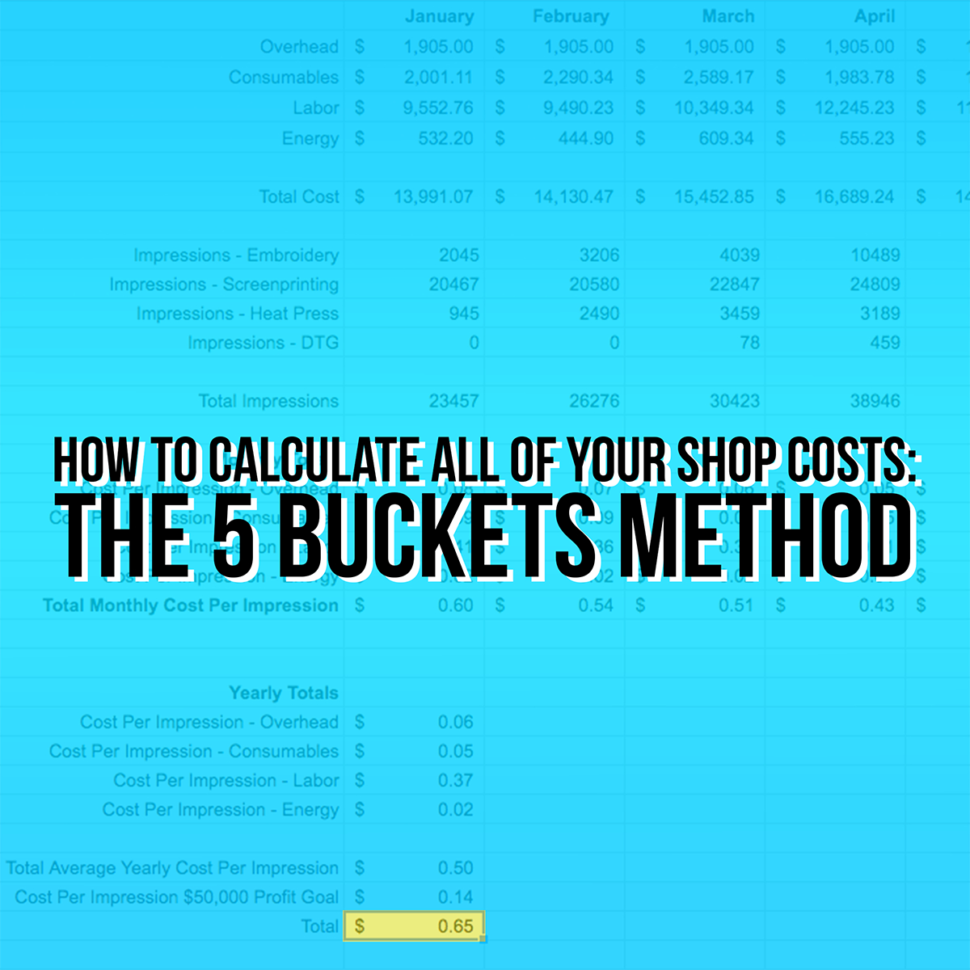 Equipment Cost Calculator Spreadsheet Inside How To Calculate All Of Your Shop Costs  The 5 Buckets Method  Inksoft