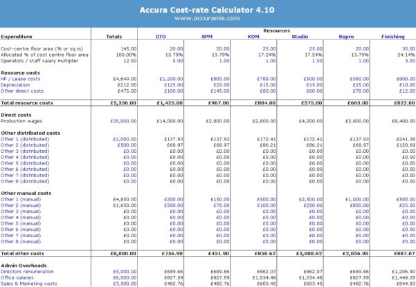Equipment Cost Calculator Spreadsheet Intended For Cost Rate Calculator