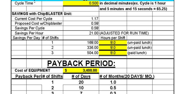 Equipment Cost Calculator Spreadsheet Within Cost Justification Worksheet  Chipblaster