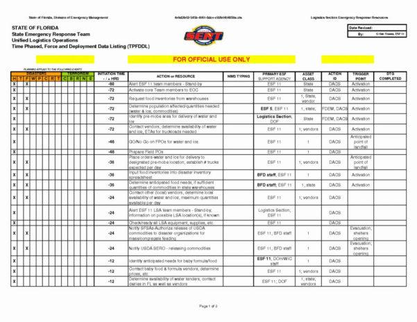 Equipment Inventory Spreadsheet Regarding Equipment Inventory Spreadsheet  Aljererlotgd