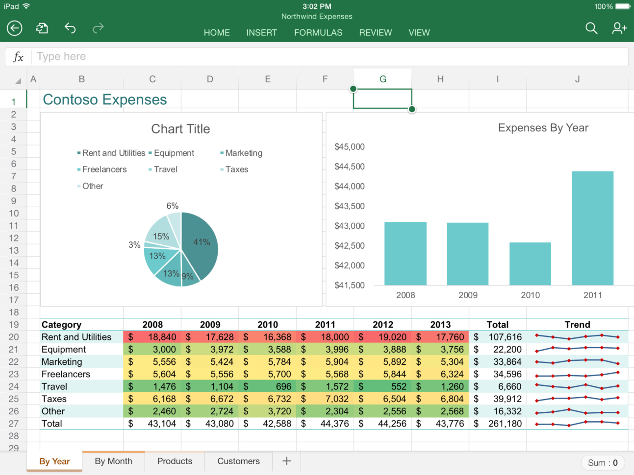 Equipment Lease Calculator Excel Spreadsheet Regarding Equipment Lease Calculator Excel Spreadsheet – Spreadsheet Collections