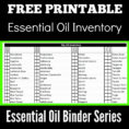 Essential Oil Inventory Spreadsheet Throughout Makeup Inventory Spreadsheet With Plus Together Sample Worksheets
