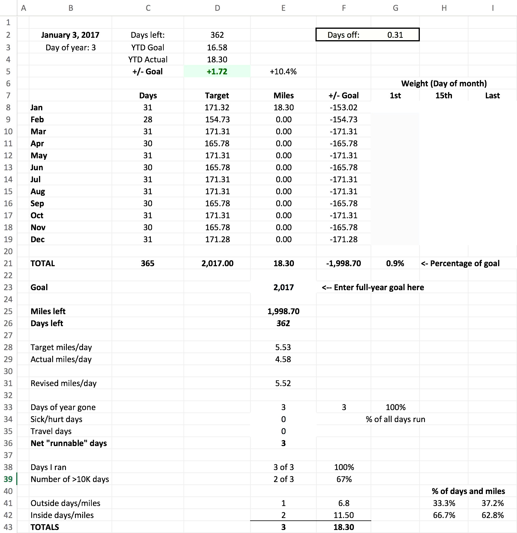 Estate Accounting Spreadsheet Pertaining To Estate Accounting Spreadsheet Spreadsheet Software Spreadsheet For