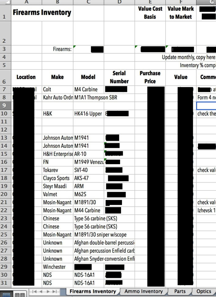 Estate Administration Spreadsheet For Gun Inventory Spreadsheet Physical Security The Importance Of