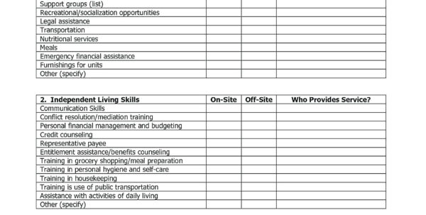 Estate Administration Spreadsheet Regarding Estate Plan Template Design Templates Spreadsheet Example Of Nursing