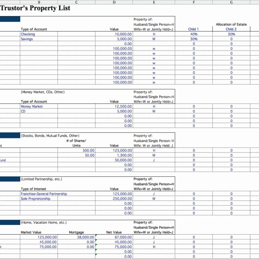Estate Planning Inventory Spreadsheet Pertaining To Estate Inventory Template  Availablearticles