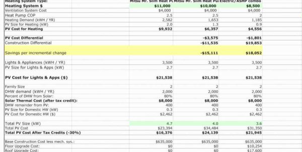 Estimating Spreadsheets Free Download Within Estimating Spreadsheets And Construction Spreadsheet Free Download