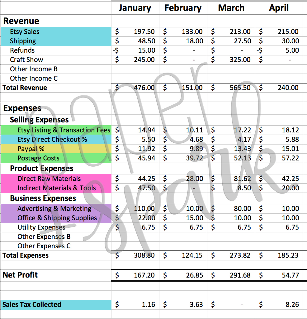 Etsy Pricing Spreadsheet Regarding Handmade Biz Financial Spreadsheet Discounted Bundle  Paper + Spark