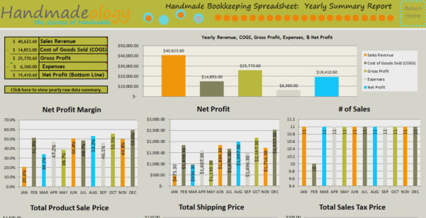 Etsy Spreadsheet Inside Handmade Bookkeeping Spreadsheet 2.0 : Number One Selling