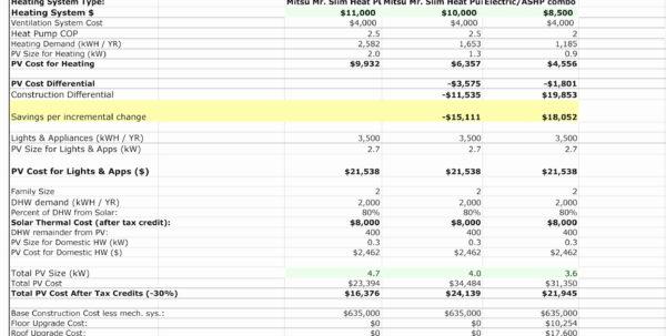 Eurocode Spreadsheets Intended For Eurocode Wind Load Spreadsheet – Spreadsheet Collections