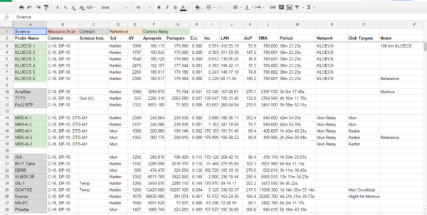 Eve Online Excel Spreadsheet For How Eve Online Players Play Ksp Credit To /u/jmile69 For Img