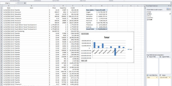 Eve Online Excel Spreadsheet Throughout Liderbermejo  Page 265: Excel Spreadsheet Design Ideas, Eve