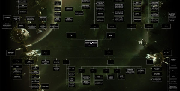 Eve Online Excel Spreadsheet With Regard To How I Learned To Love Spreadsheets In Space  Blog.lmorchard Eve Online Excel Spreadsheet Printable Spreadsheet