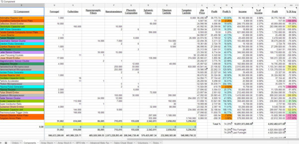 Eve Online Mining Spreadsheet Regarding Nsfw] You Know Your Wife Thinks You've Been Playing Too Much Eve
