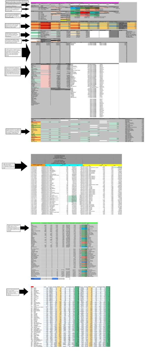 Eve T2 Production Spreadsheet In Free* Howdoi Shot's Pi Profits Spreadsheet  Mining  Extraction
