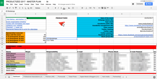 Event Management Spreadsheet Pertaining To Productized: Event Management Stack – Productized – Medium