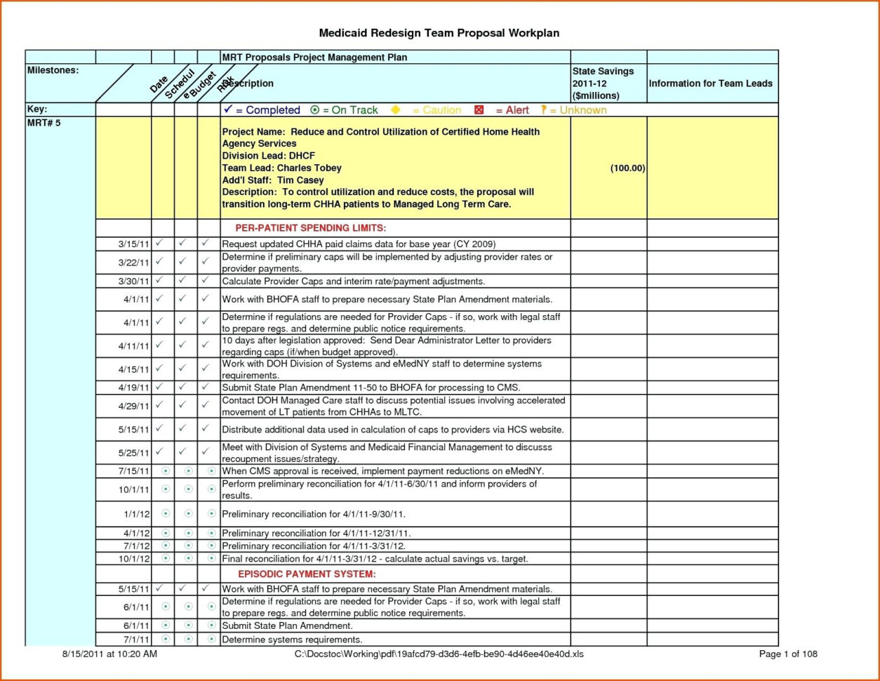 Event Management Spreadsheet Throughout Event Project Management Plan Example – Celestialmedia.co