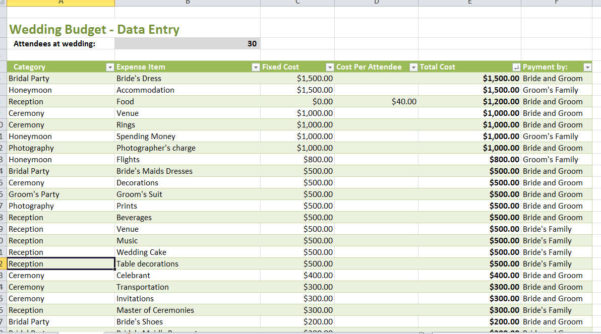 Event Venue Comparison Spreadsheet Within Event Venue Comparison Template  Homebiz4U2Profit
